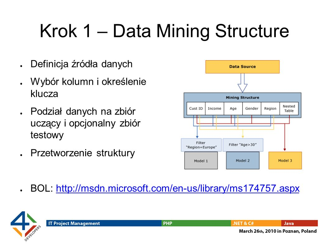 Krok 1 – Data Mining Structure