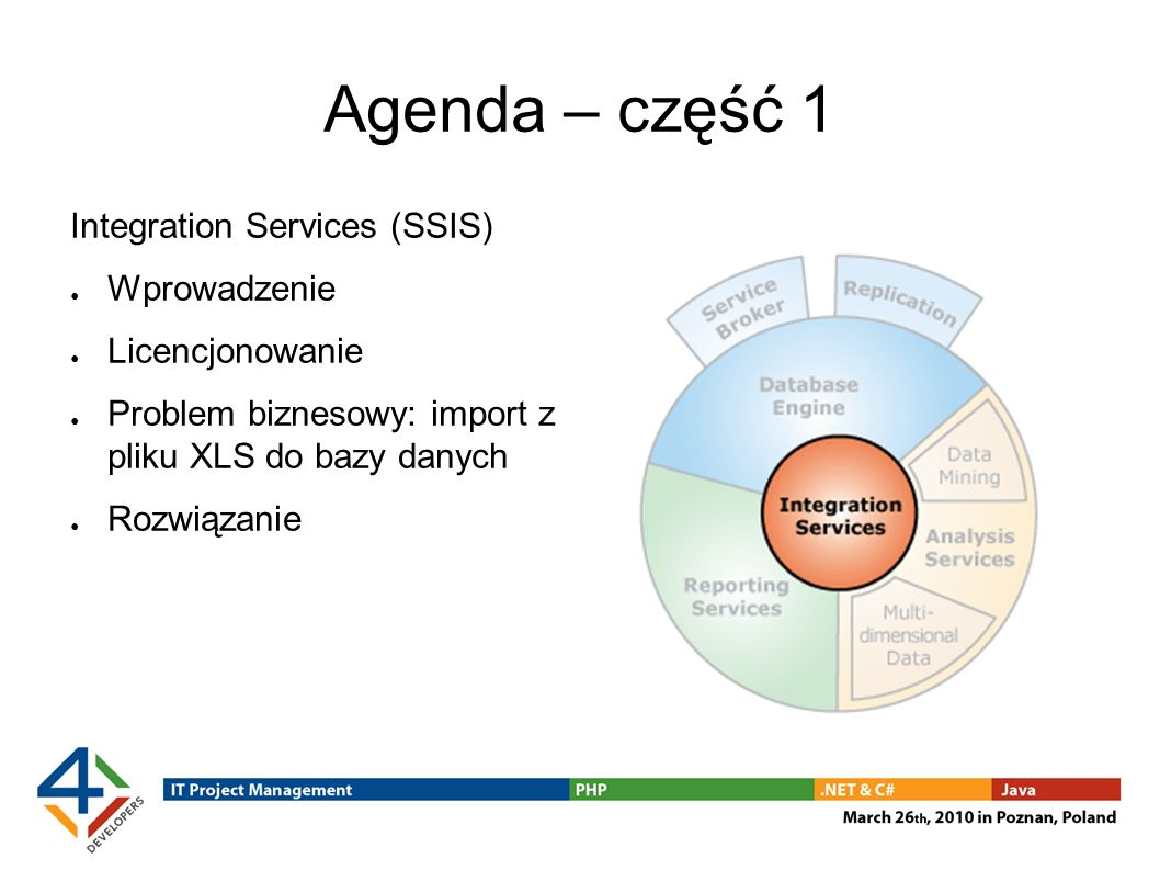 Agenda – część 1 Integration Services (SSIS) Wprowadzenie
