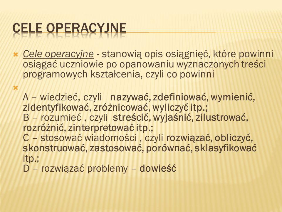Cele operacyjne