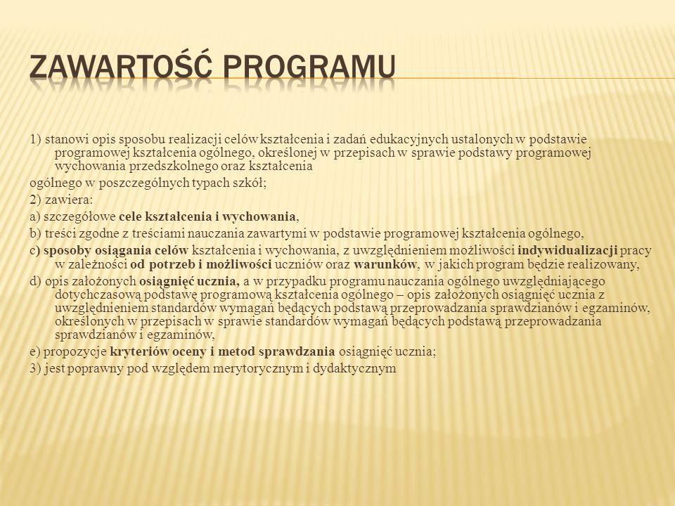 Zawartość programu