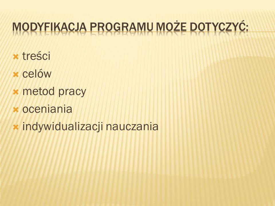 Modyfikacja programu może dotyczyć: