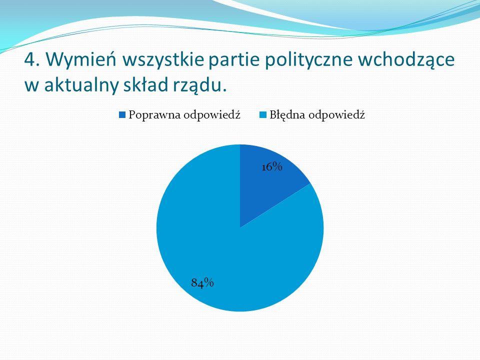 4. Wymień wszystkie partie polityczne wchodzące w aktualny skład rządu.