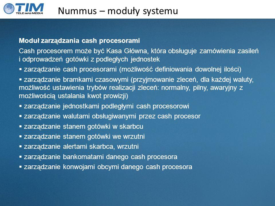 Nummus – moduły systemu