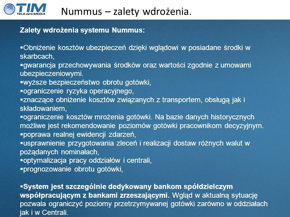 Nummus – zalety wdrożenia.