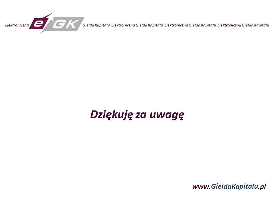 Dziękuję za uwagę www.GieldaKapitalu.pl