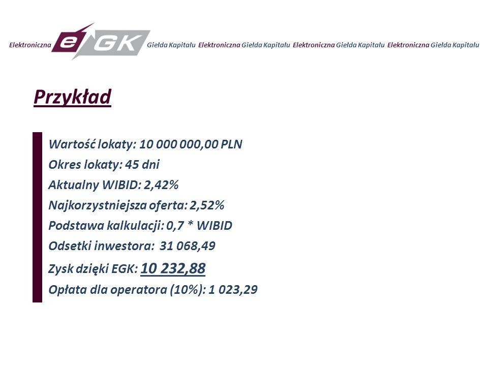 Przykład Wartość lokaty: 10 000 000,00 PLN Okres lokaty: 45 dni
