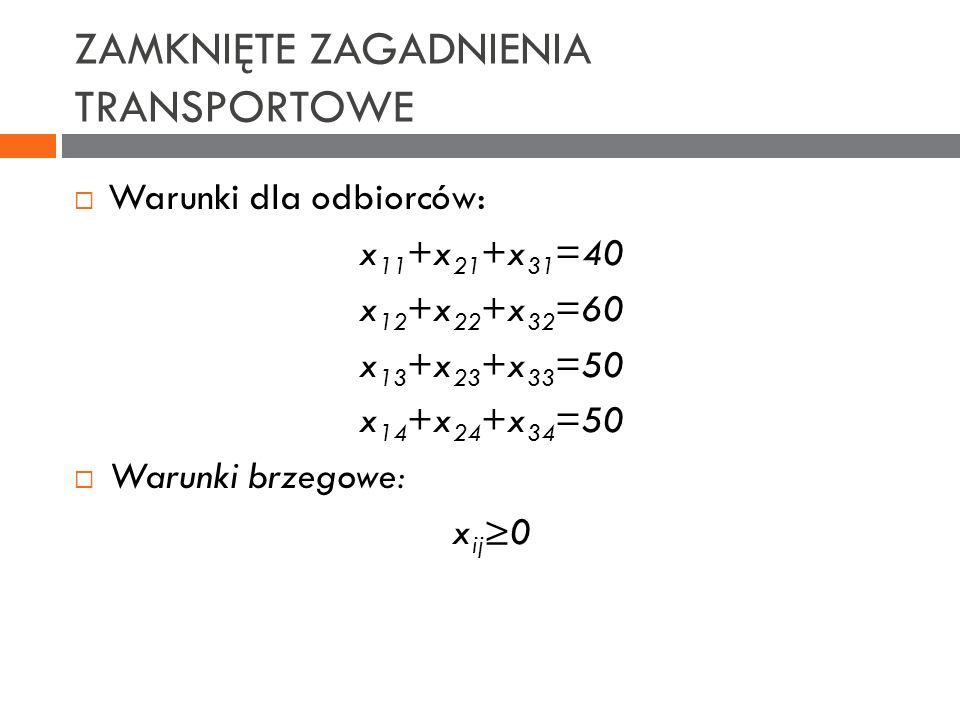 ZAMKNIĘTE ZAGADNIENIA TRANSPORTOWE