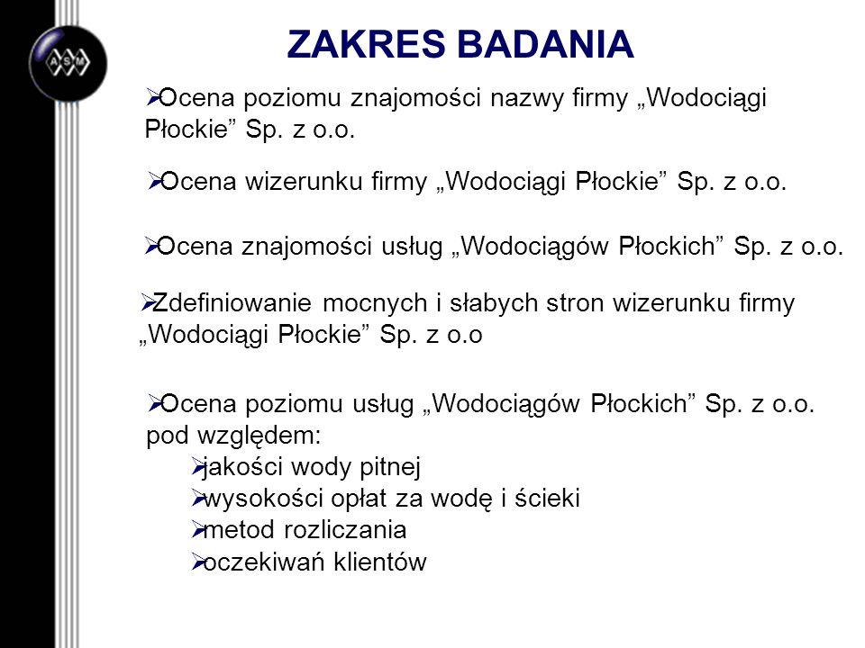 """ZAKRES BADANIA Ocena poziomu znajomości nazwy firmy """"Wodociągi Płockie Sp. z o.o. Ocena wizerunku firmy """"Wodociągi Płockie Sp. z o.o."""