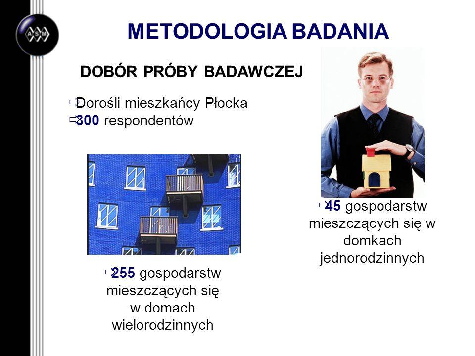 METODOLOGIA BADANIA DOBÓR PRÓBY BADAWCZEJ Dorośli mieszkańcy Płocka