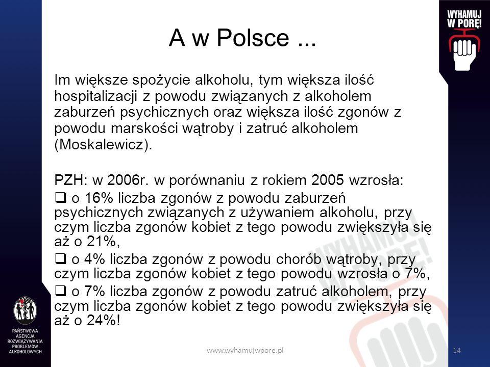 A w Polsce ...