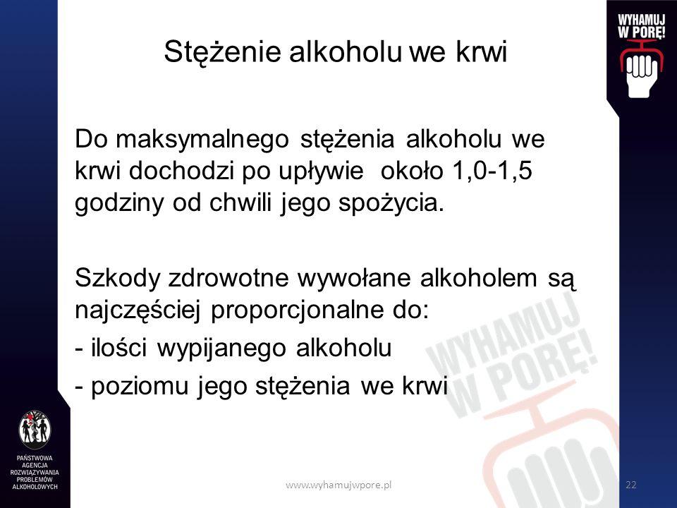Stężenie alkoholu we krwi