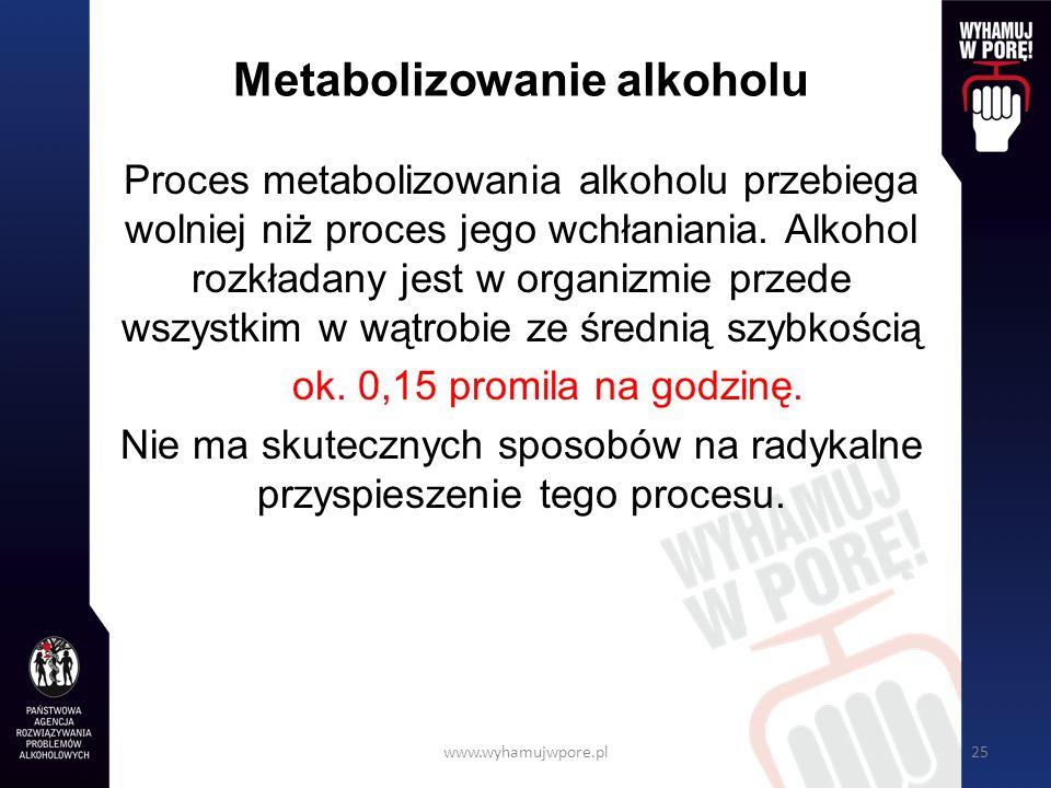 Metabolizowanie alkoholu