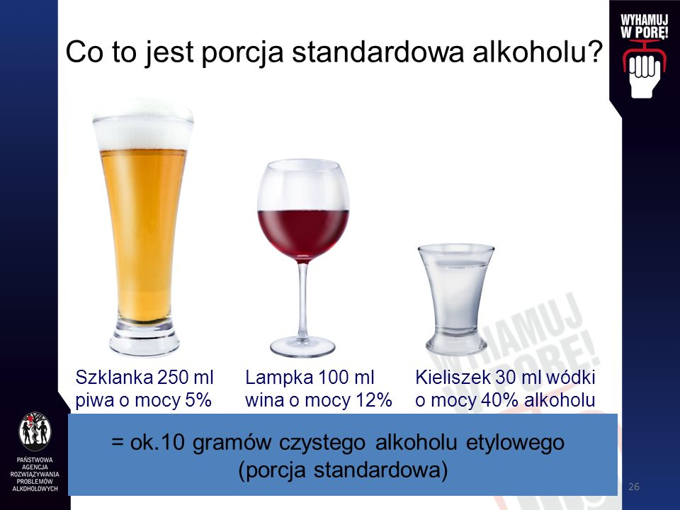 Co to jest porcja standardowa alkoholu