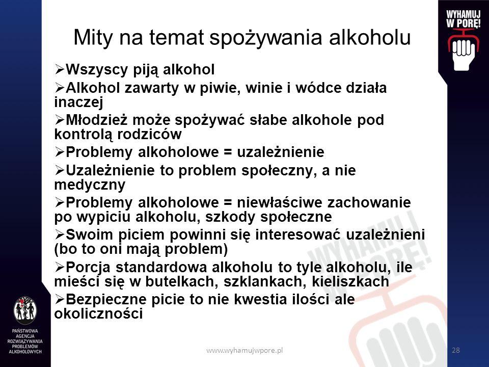 Mity na temat spożywania alkoholu