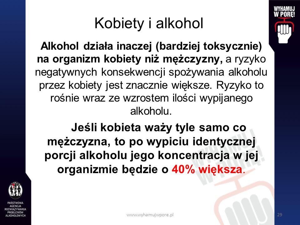 Kobiety i alkohol