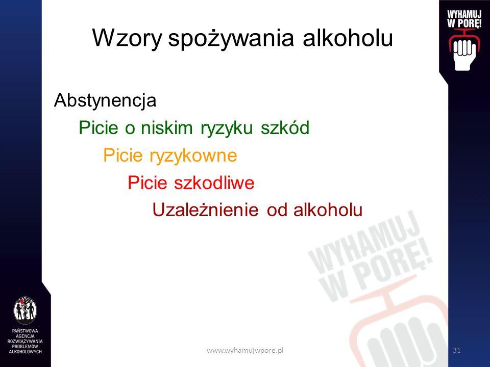 Wzory spożywania alkoholu