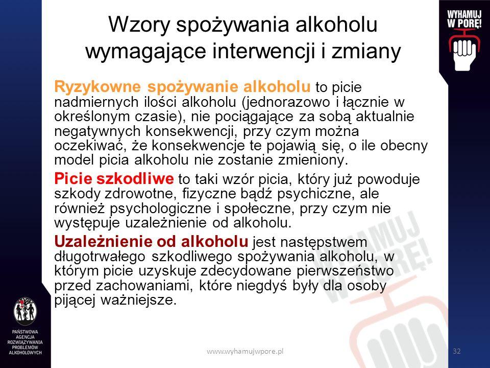 Wzory spożywania alkoholu wymagające interwencji i zmiany