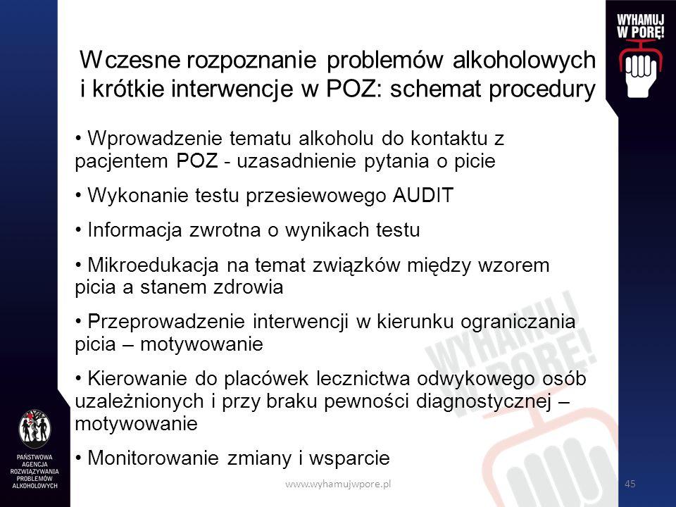 Wczesne rozpoznanie problemów alkoholowych i krótkie interwencje w POZ: schemat procedury