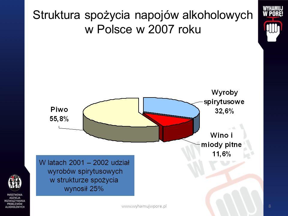 Struktura spożycia napojów alkoholowych w Polsce w 2007 roku