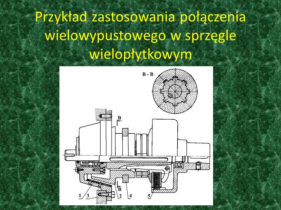 Przykład zastosowania połączenia wielowypustowego w sprzęgle wielopłytkowym