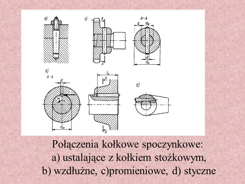 Połączenia kołkowe spoczynkowe: a) ustalające z kołkiem stożkowym,