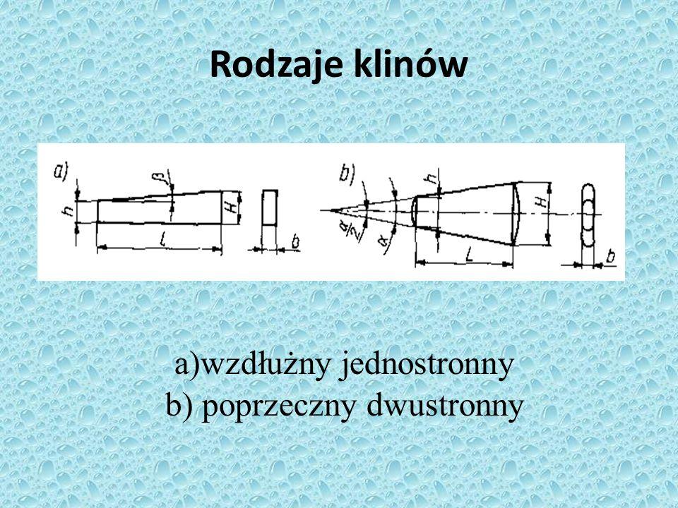 Rodzaje klinów wzdłużny jednostronny b) poprzeczny dwustronny