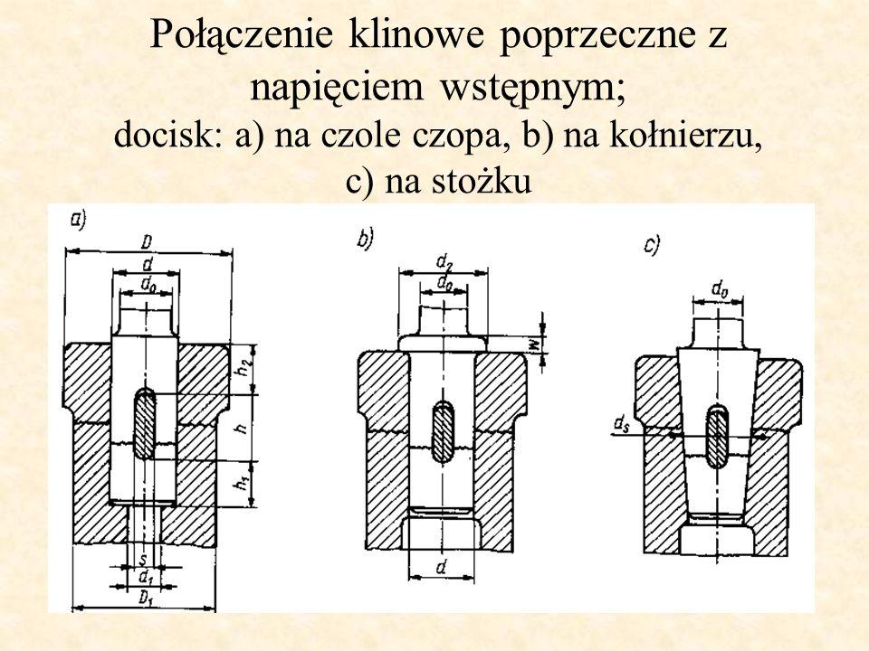 Połączenie klinowe poprzeczne z napięciem wstępnym; docisk: a) na czole czopa, b) na kołnierzu, c) na stożku