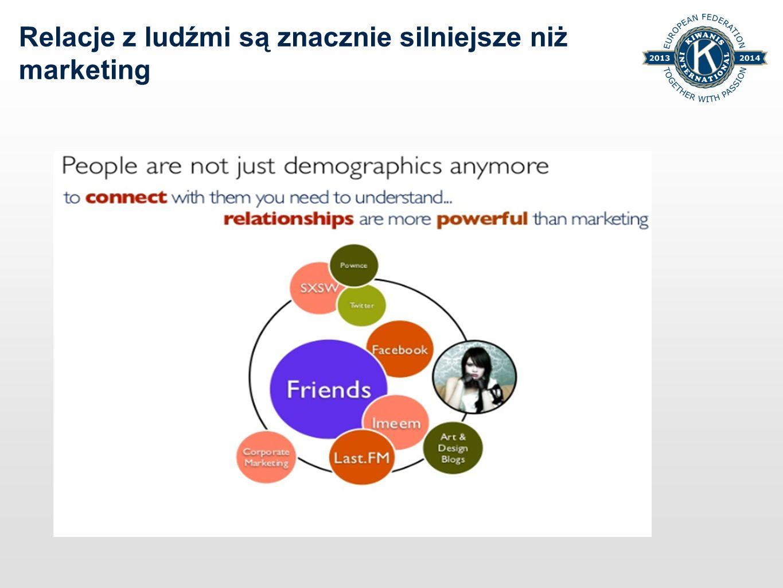 Relacje z ludźmi są znacznie silniejsze niż marketing