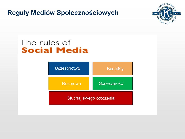 Reguły Mediów Społecznościowych