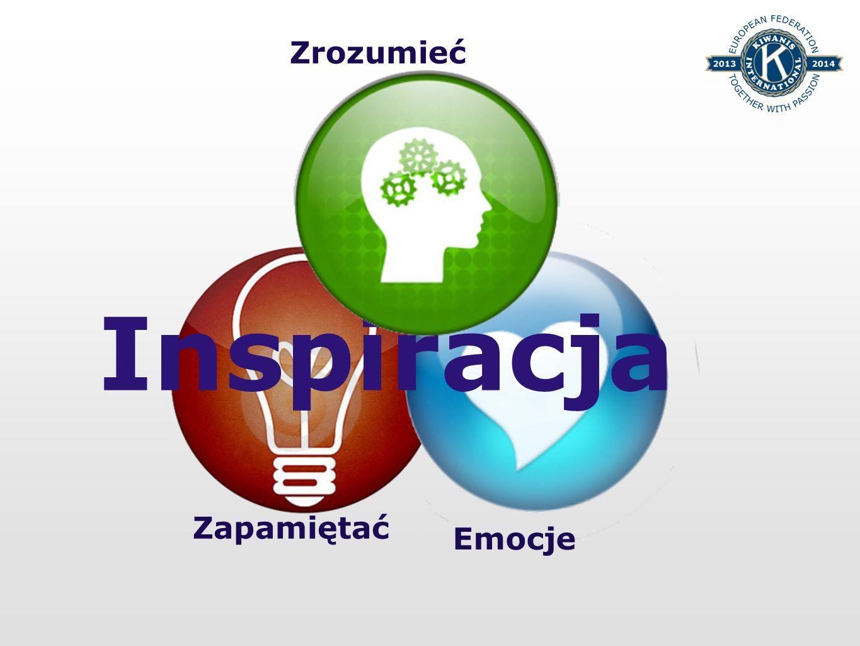 Zrozumieć Emocje Zapamiętać Inspiracja