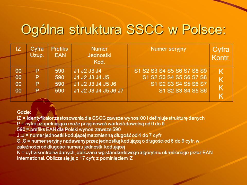 Ogólna struktura SSCC w Polsce:
