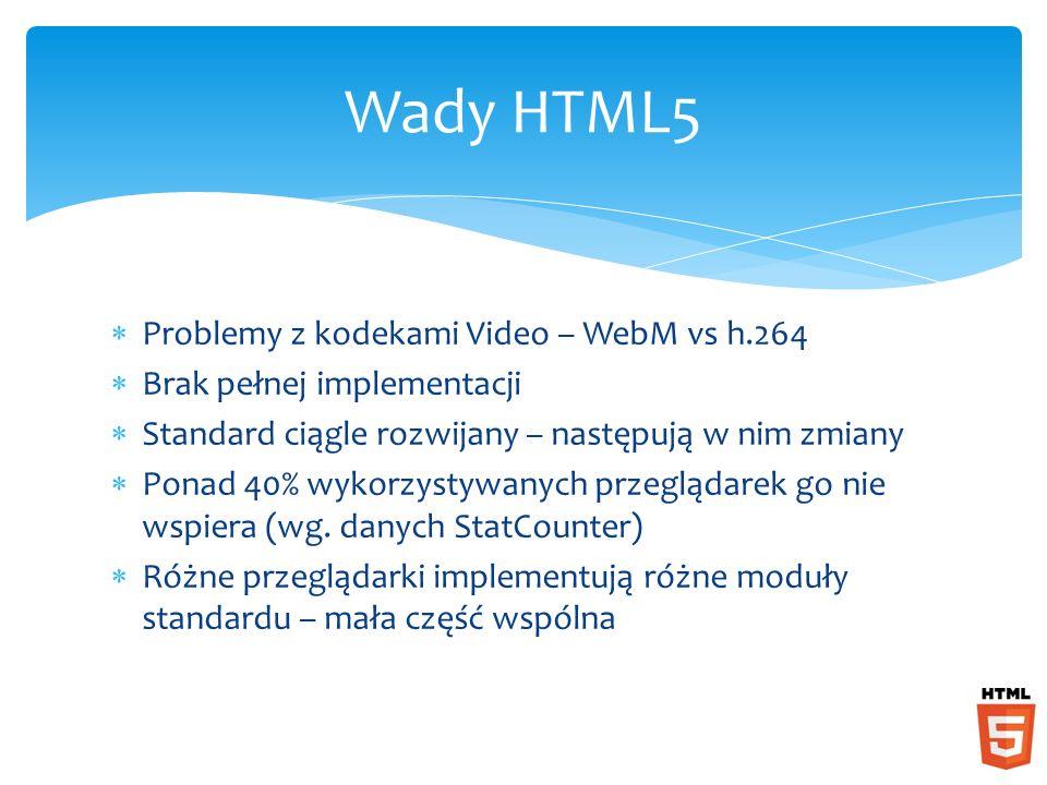 Wady HTML5 Problemy z kodekami Video – WebM vs h.264