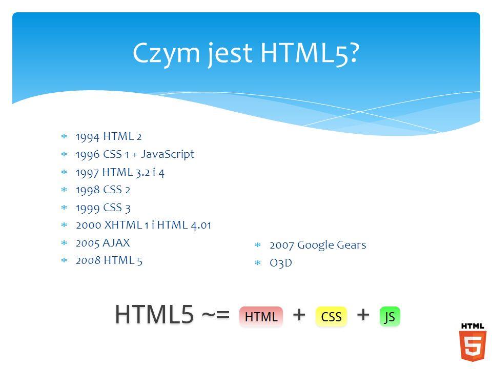 Czym jest HTML5 1994 HTML 2 1996 CSS 1 + JavaScript 1997 HTML 3.2 i 4