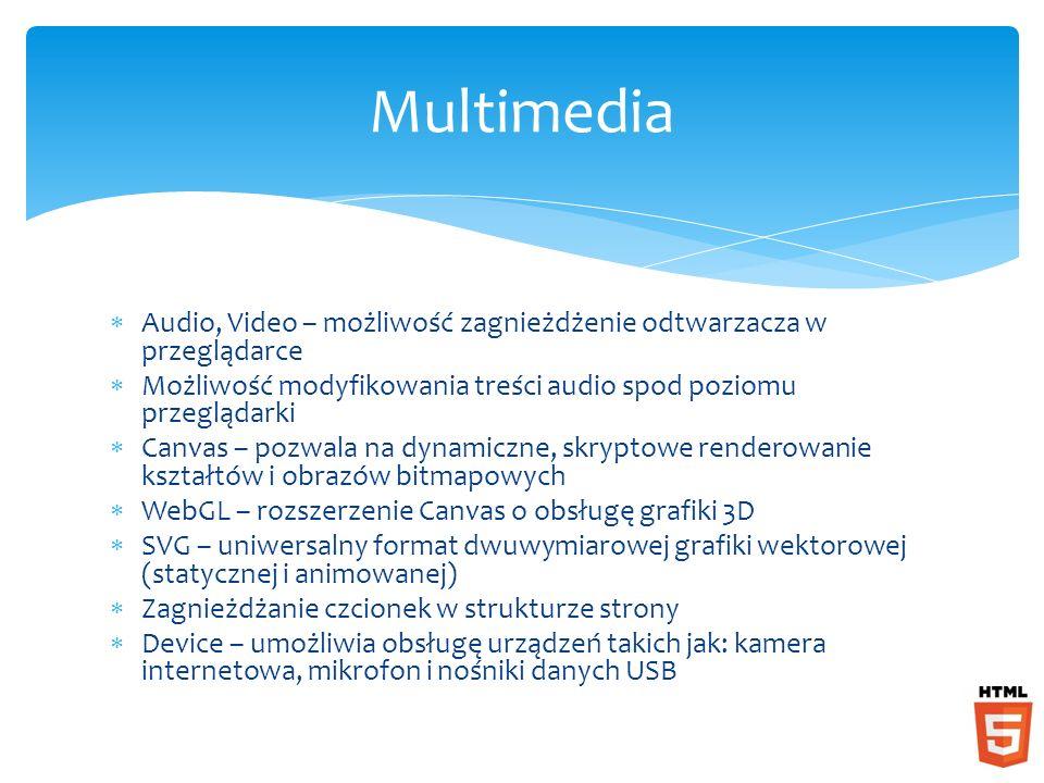 Multimedia Audio, Video – możliwość zagnieżdżenie odtwarzacza w przeglądarce. Możliwość modyfikowania treści audio spod poziomu przeglądarki.