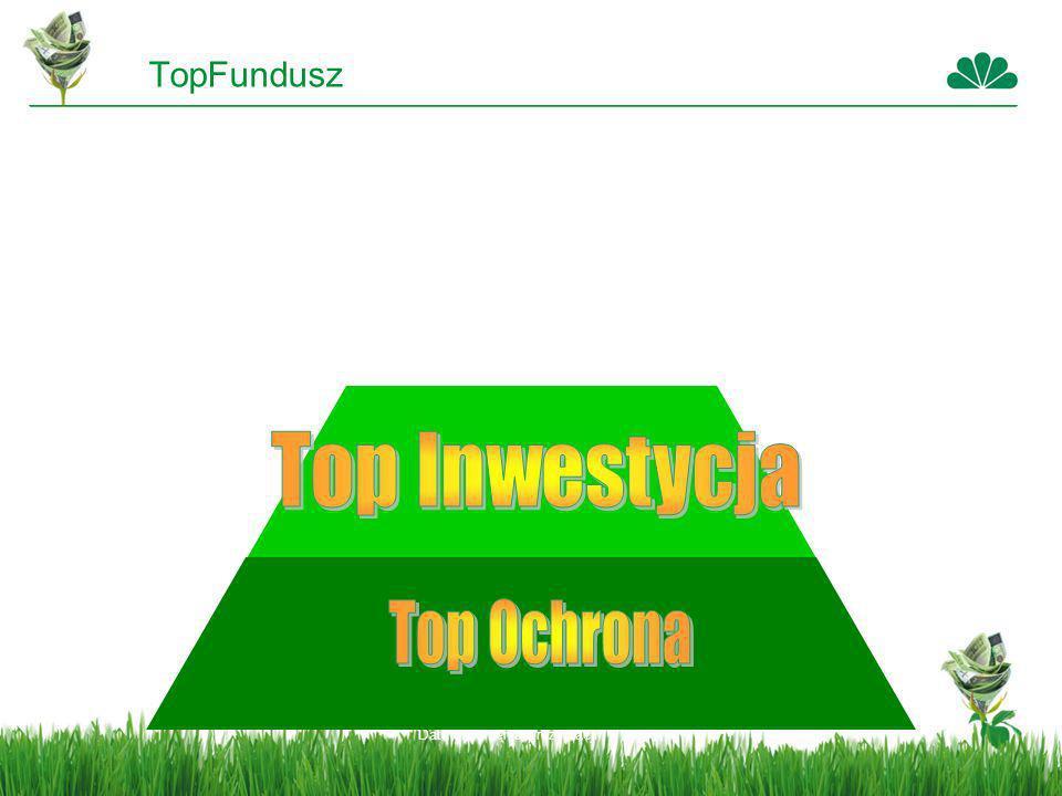 TopFundusz Top Inwestycja Top Ochrona