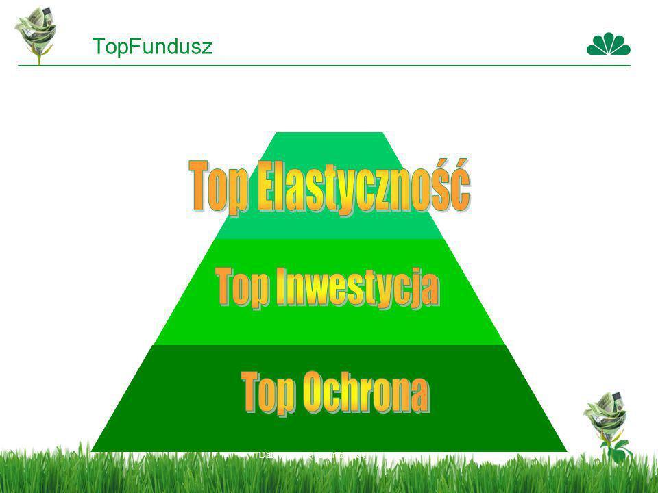 TopFundusz Top Elastyczność Top Inwestycja Top Ochrona