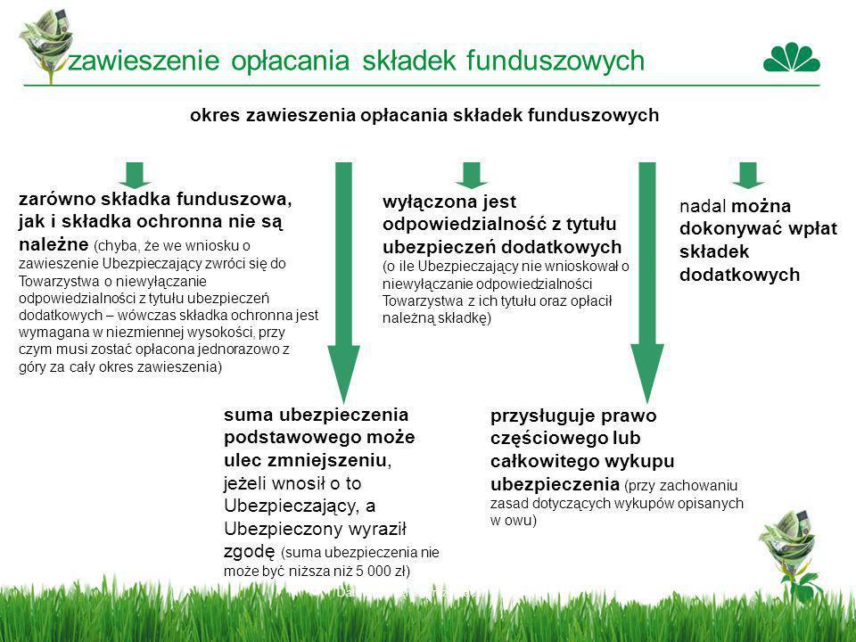 zawieszenie opłacania składek funduszowych