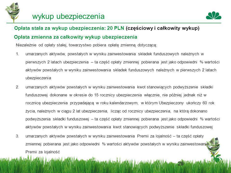 wykup ubezpieczenia Opłata stała za wykup ubezpieczenia: 20 PLN (częściowy i całkowity wykup) Opłata zmienna za całkowity wykup ubezpieczenia.