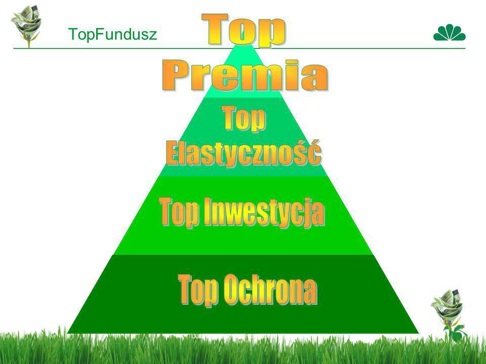 TopFundusz Top Premia Top Elastyczność Top Inwestycja Top Ochrona