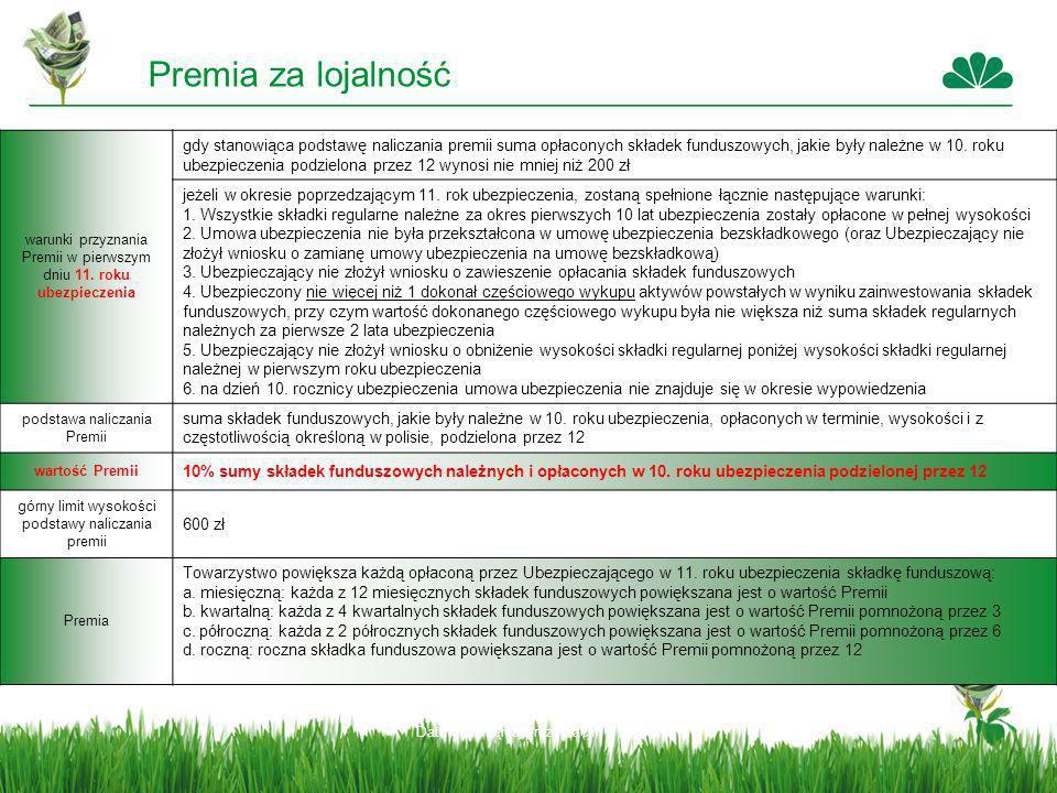 Premia za lojalność warunki przyznania Premii w pierwszym dniu 11. roku ubezpieczenia.