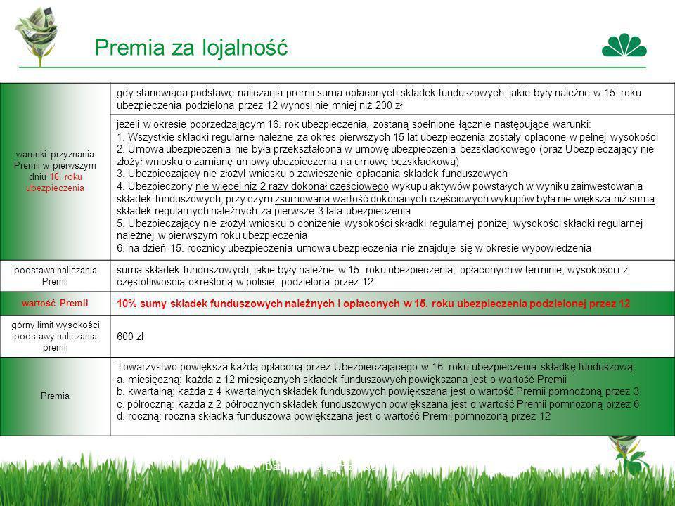 Premia za lojalność warunki przyznania Premii w pierwszym dniu 16. roku ubezpieczenia.