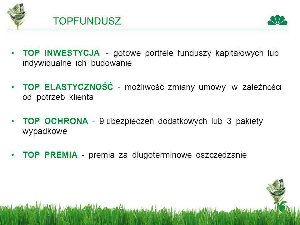 TOPFUNDUSZ TOP INWESTYCJA - gotowe portfele funduszy kapitałowych lub indywidualne ich budowanie.