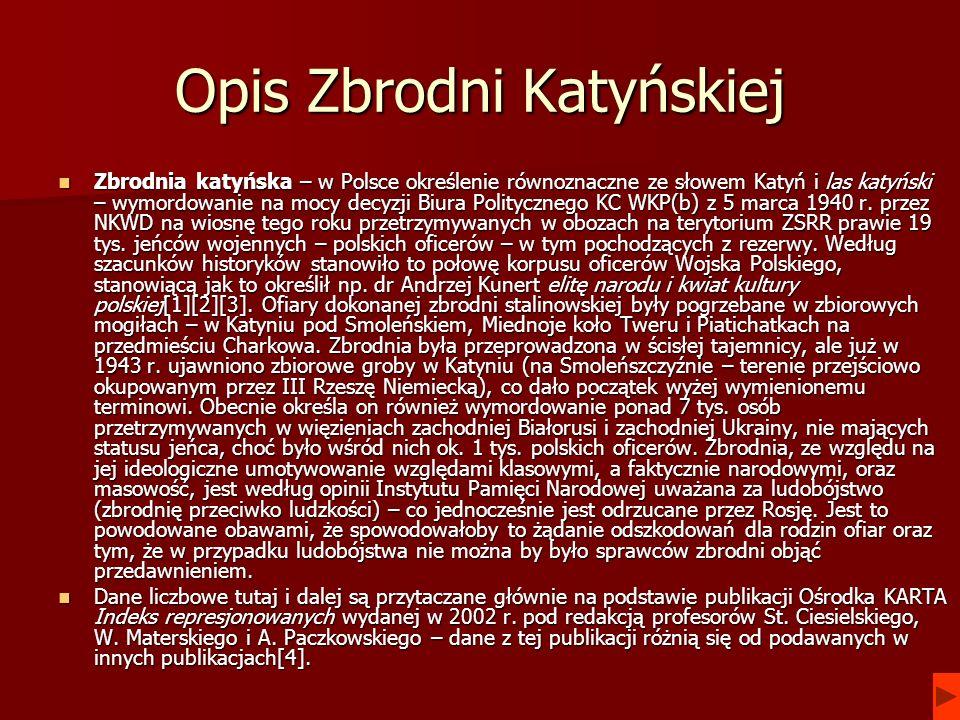 Opis Zbrodni Katyńskiej