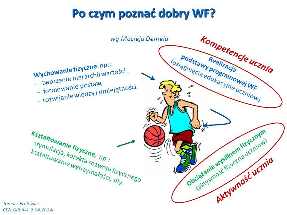 Po czym poznać dobry WF Kompetencje ucznia Aktywność ucznia