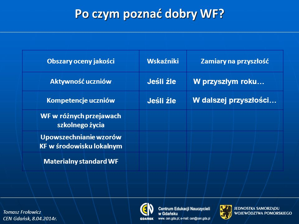 Po czym poznać dobry WF Obszary oceny jakości Wskaźniki