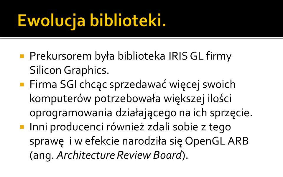 Ewolucja biblioteki. Prekursorem była biblioteka IRIS GL firmy Silicon Graphics.