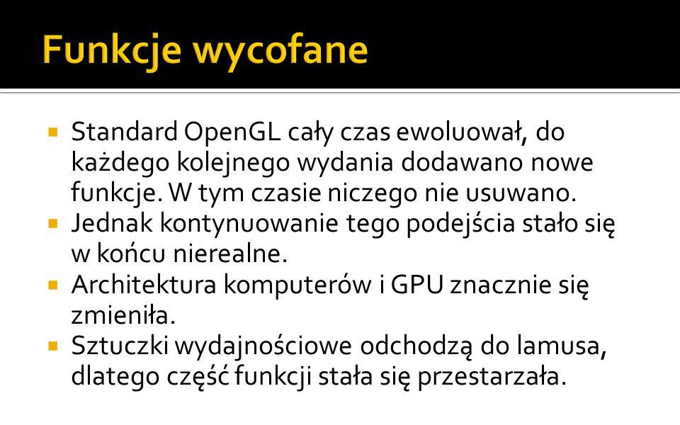 Funkcje wycofane Standard OpenGL cały czas ewoluował, do każdego kolejnego wydania dodawano nowe funkcje. W tym czasie niczego nie usuwano.