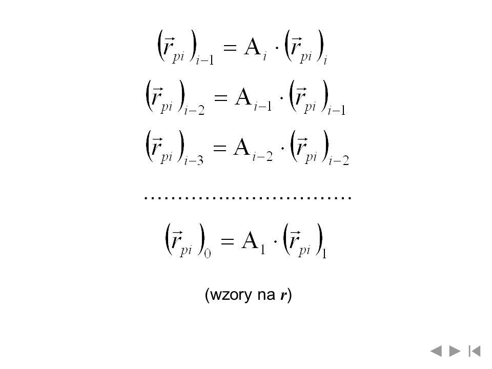 ………….……………… (wzory na r)