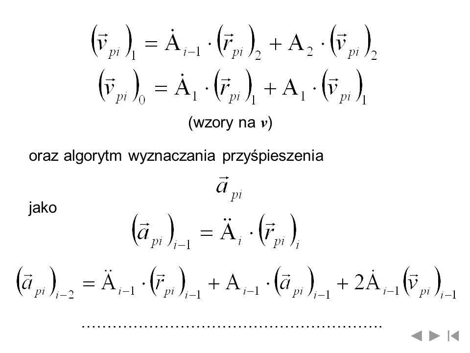 (wzory na v) oraz algorytm wyznaczania przyśpieszenia jako ………………………………………………….