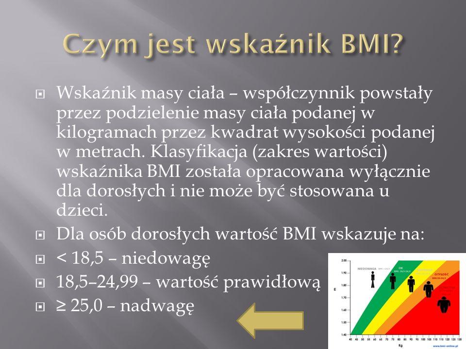 Czym jest wskaźnik BMI